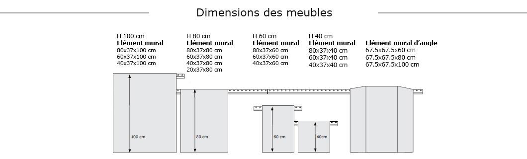montage meuble cuisine ikea metod tout sur la cuisine et le mobilier cuisine. Black Bedroom Furniture Sets. Home Design Ideas