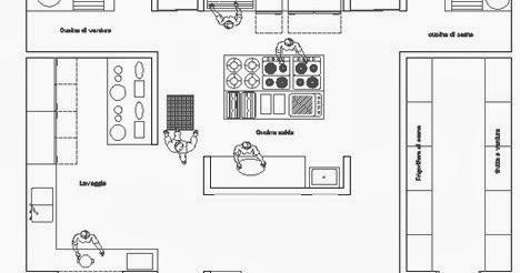 Plan cuisine professionnelle restaurant tout sur la cuisine et le mobilier cuisine - Plan pour cuisine gratuit ...