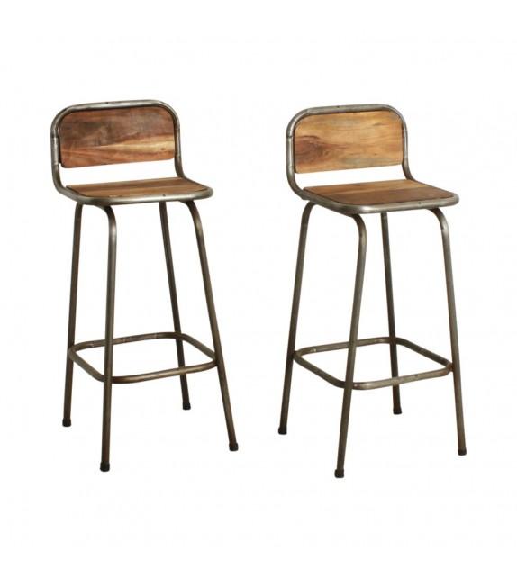 regard détaillé ef0ee 49ed5 Tabouret de bar écolier - Tout sur la cuisine et le mobilier ...